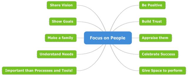 Billedresultat for focus on people