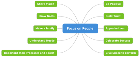 1 - Focus on People